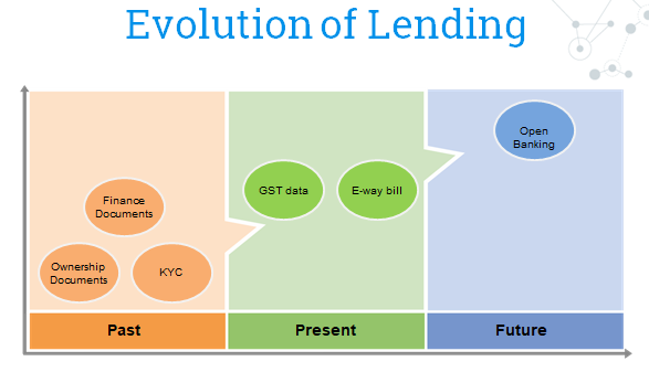 Evolution of lending with GST data and E Way bill information to explain future of open banking