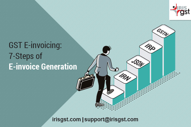 What is e-Invoice | 7 Steps to E-invoice Generation
