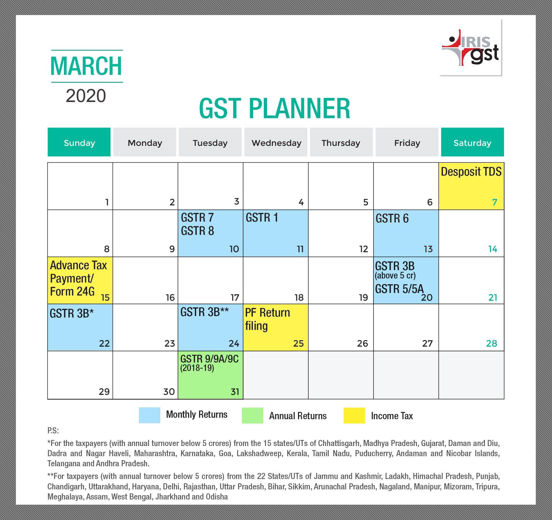 GST Compliance Calendar March-2020