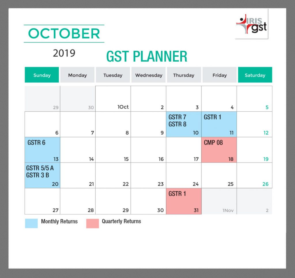 GSTR Due Date October 2019