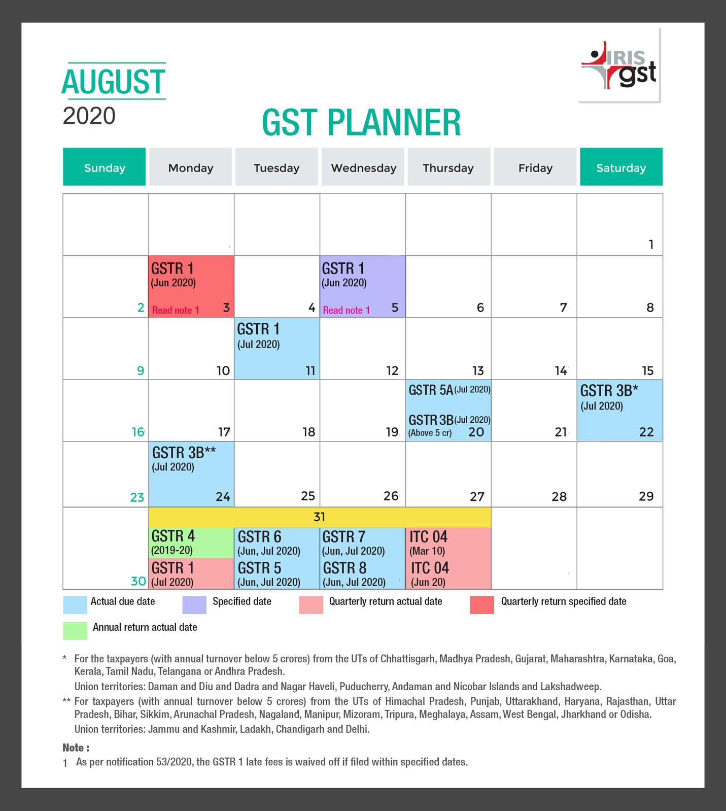 GST Compliance Calendar August 2020
