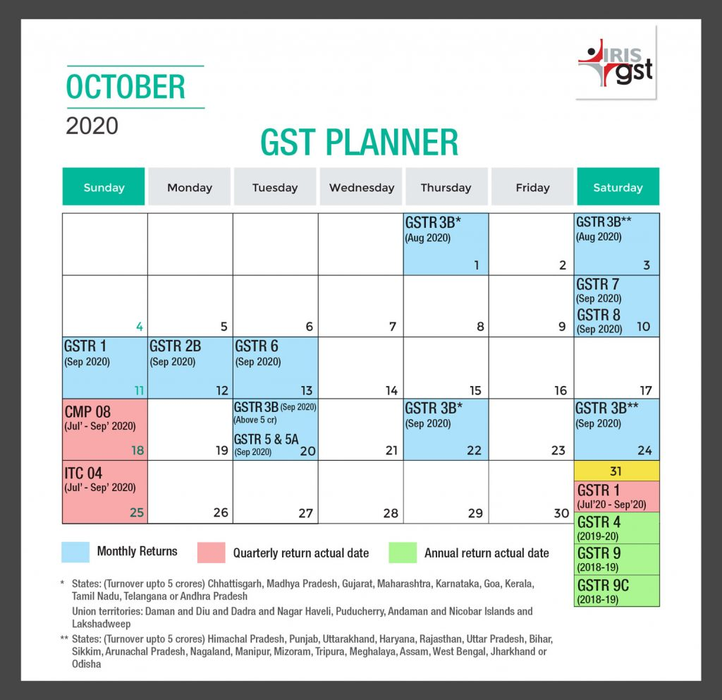 Oct Dates gst filing 2020