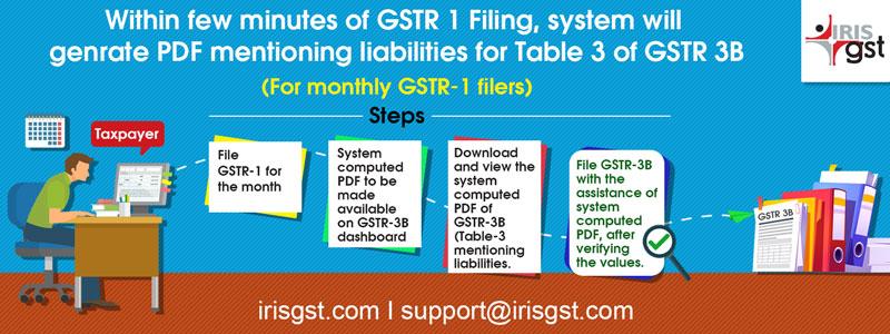 GSTR-3B-filing-made-easier