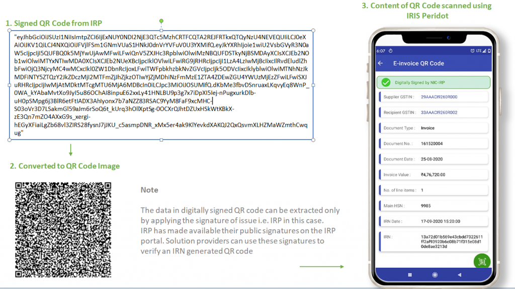 E-Invoice Scan through Peridot
