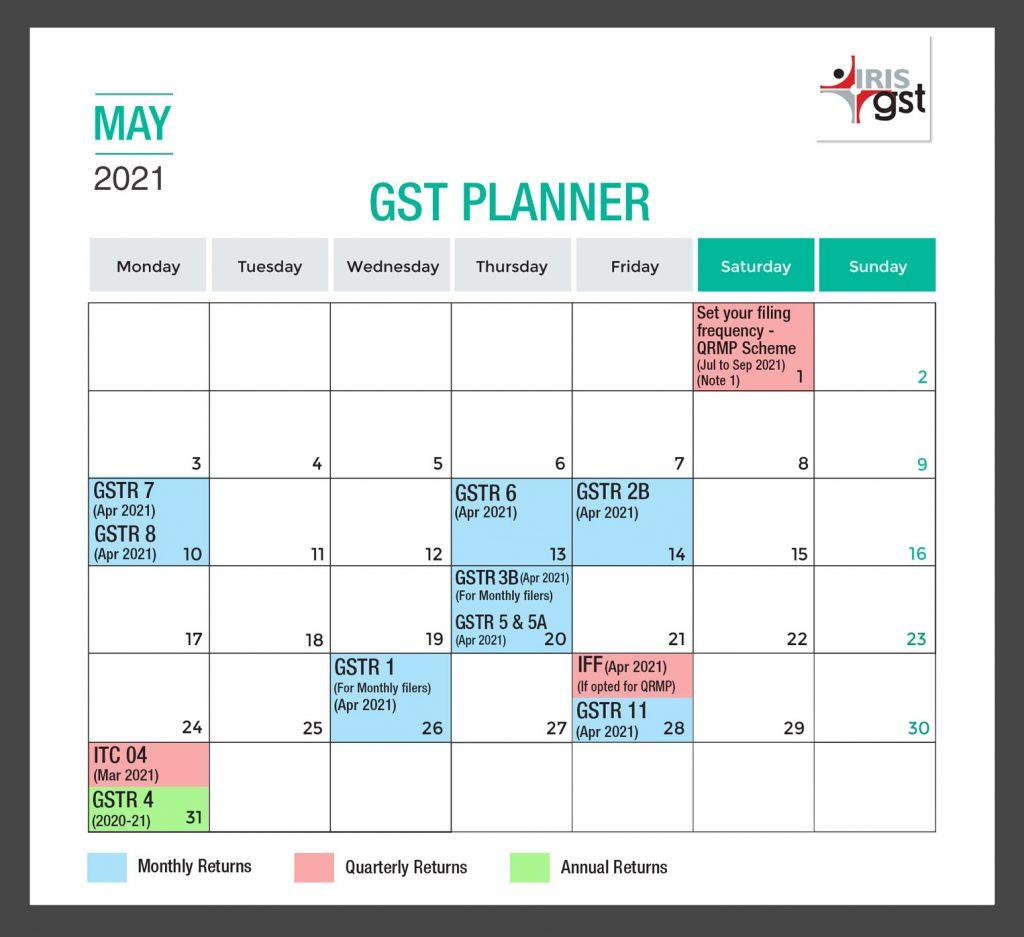 Compliance Calendar May 2021